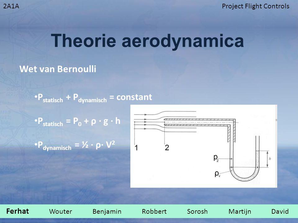 Theorie aerodynamica Wet van Bernoulli