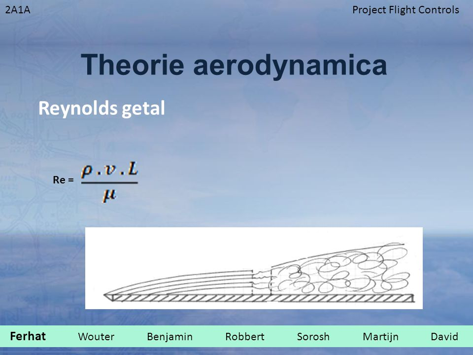 Theorie aerodynamica Reynolds getal Re =