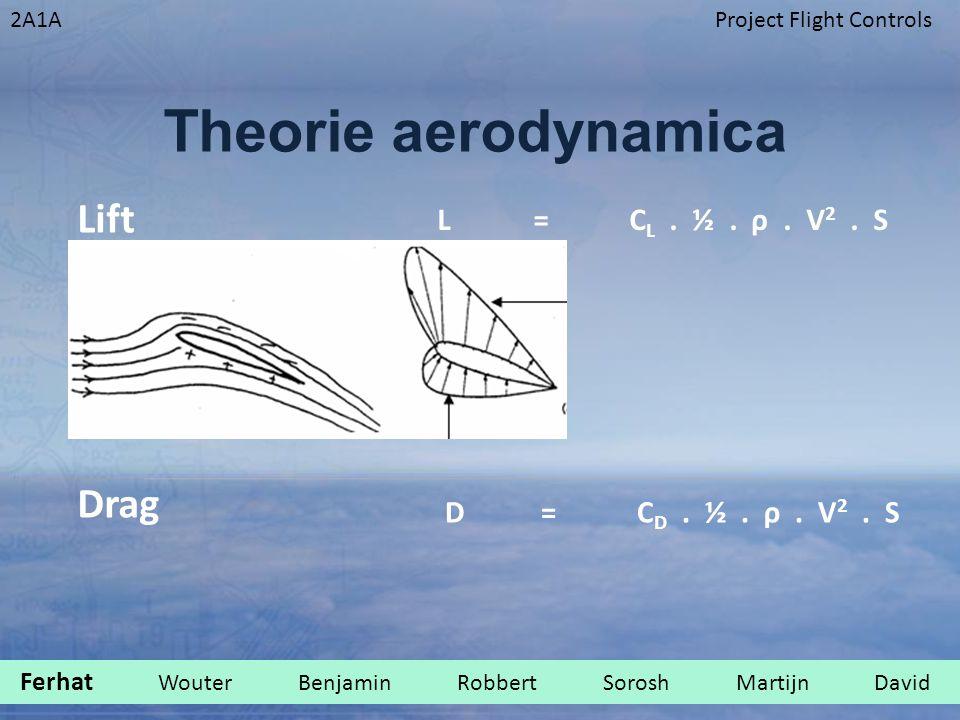 Theorie aerodynamica Lift Drag L = CL . ½ . ρ . V2 . S