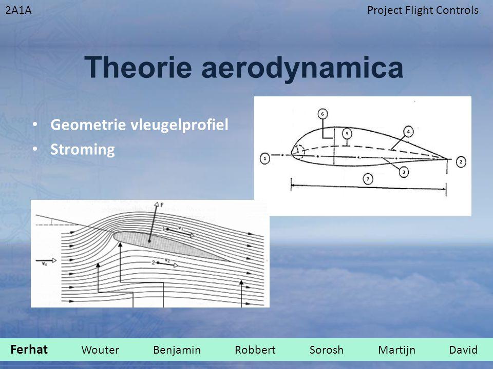 Theorie aerodynamica Geometrie vleugelprofiel Stroming