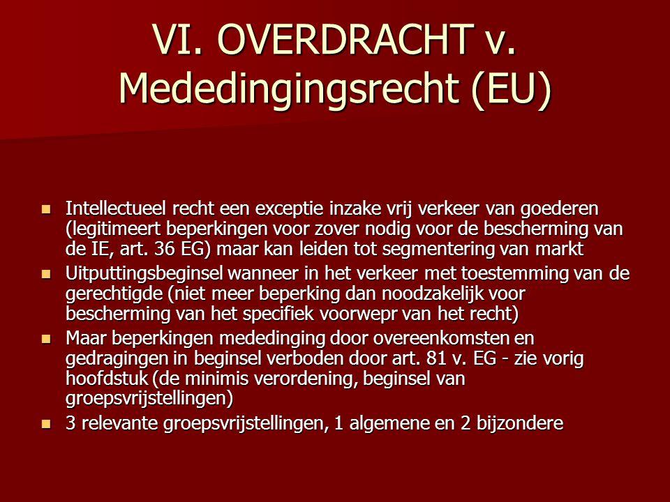 VI. OVERDRACHT v. Mededingingsrecht (EU)