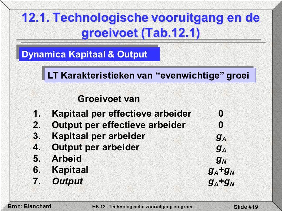 12.1. Technologische vooruitgang en de groeivoet (Tab.12.1)