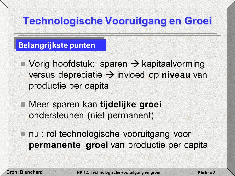 Technologische Vooruitgang en Groei