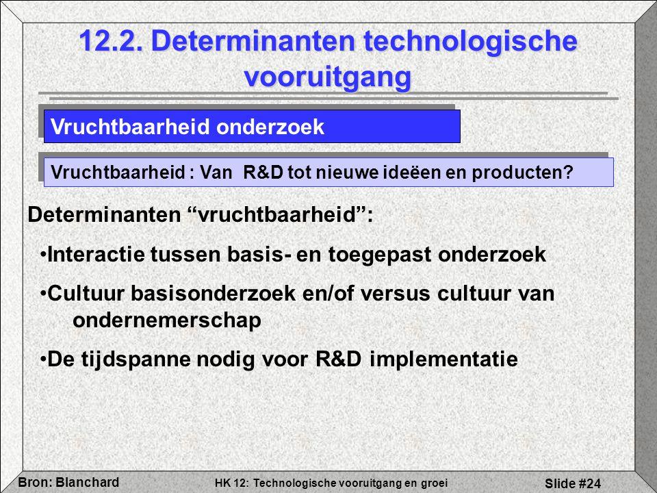 12.2. Determinanten technologische vooruitgang