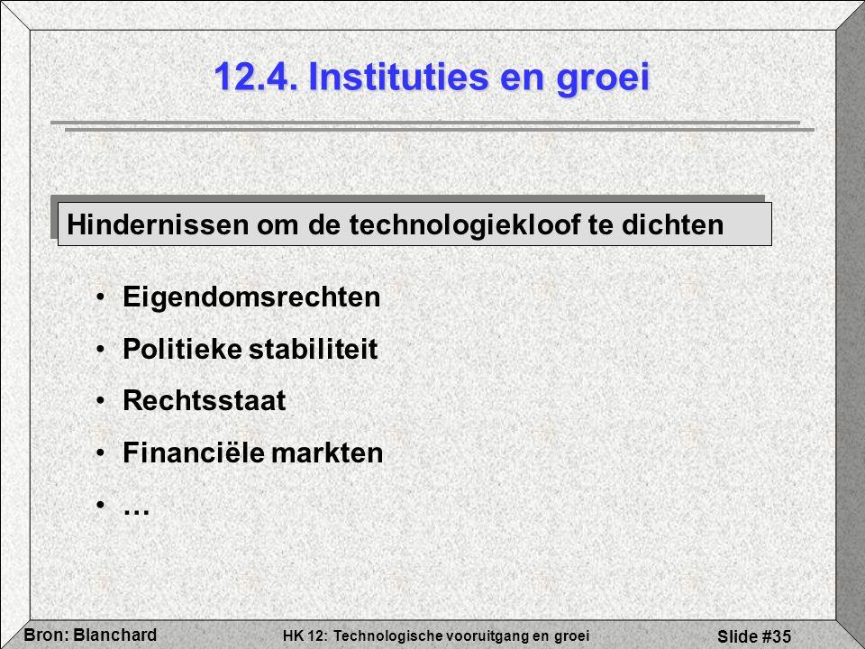 12.4. Instituties en groei Hindernissen om de technologiekloof te dichten. Eigendomsrechten. Politieke stabiliteit.