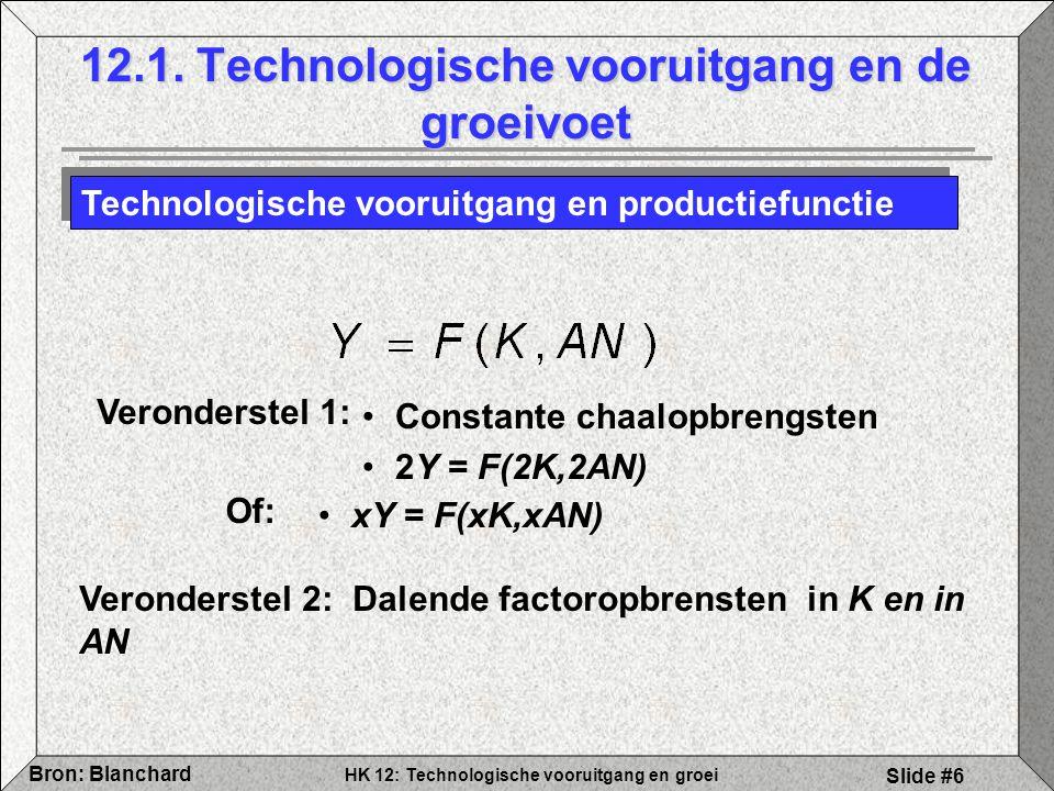 12.1. Technologische vooruitgang en de groeivoet