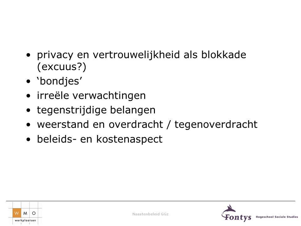 privacy en vertrouwelijkheid als blokkade (excuus )