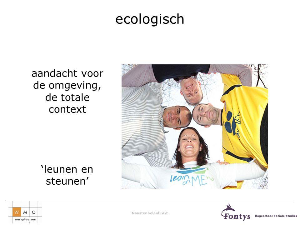 aandacht voor de omgeving, de totale context