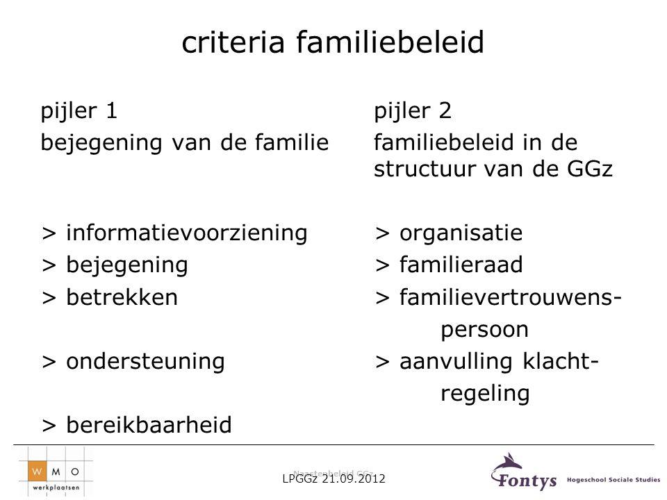 criteria familiebeleid