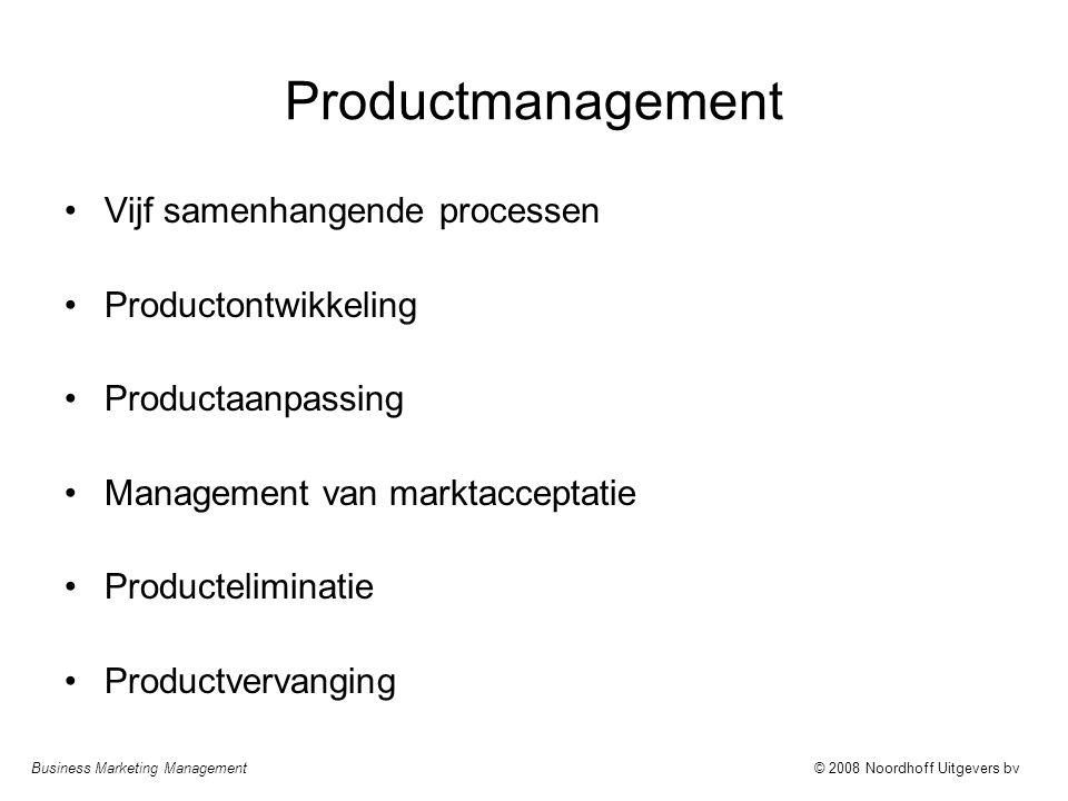 Productmanagement Vijf samenhangende processen Productontwikkeling