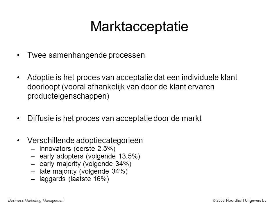 Marktacceptatie Twee samenhangende processen