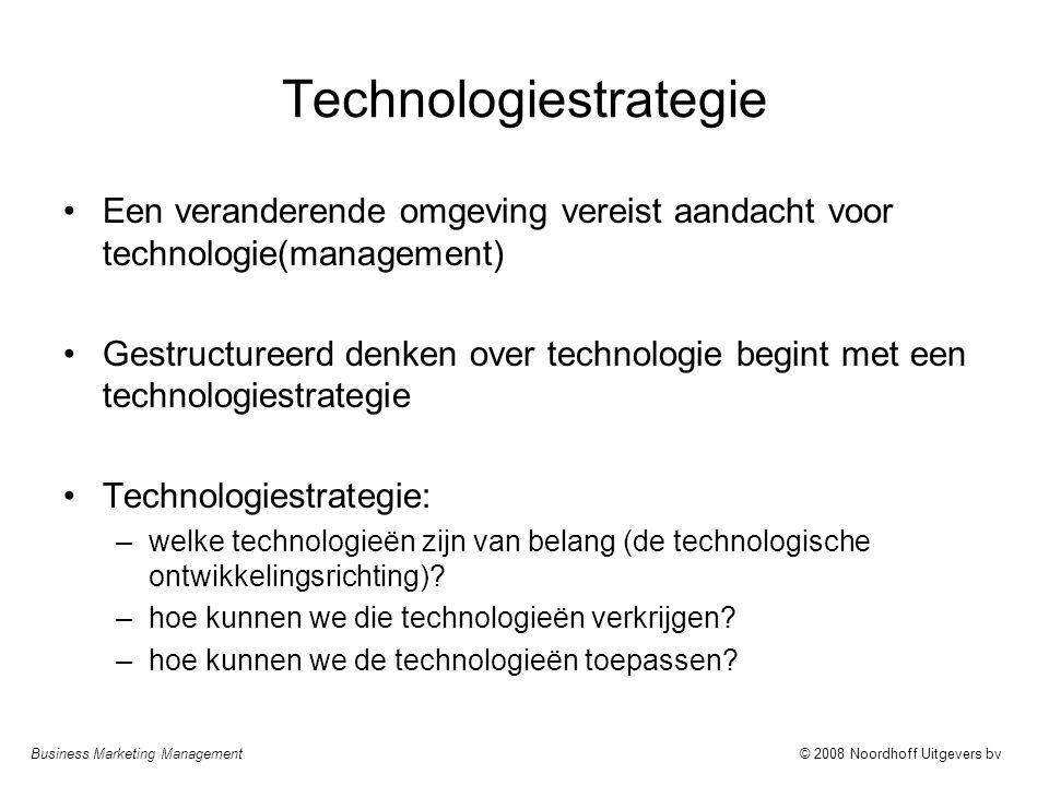 Technologiestrategie