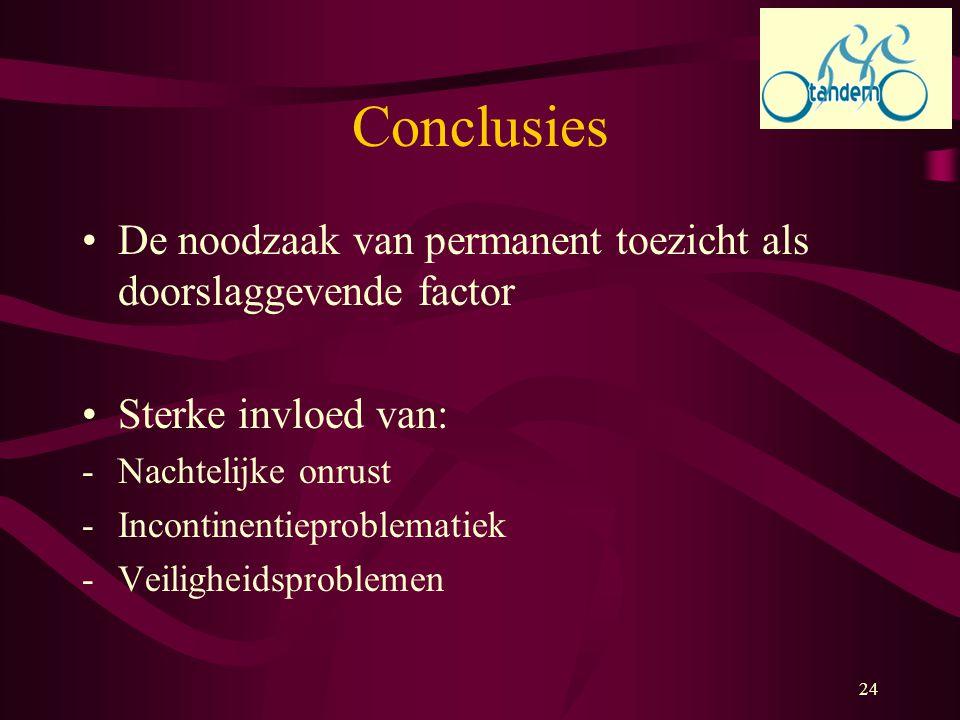 Conclusies De noodzaak van permanent toezicht als doorslaggevende factor. Sterke invloed van: Nachtelijke onrust.