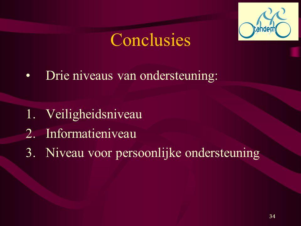 Conclusies Drie niveaus van ondersteuning: Veiligheidsniveau