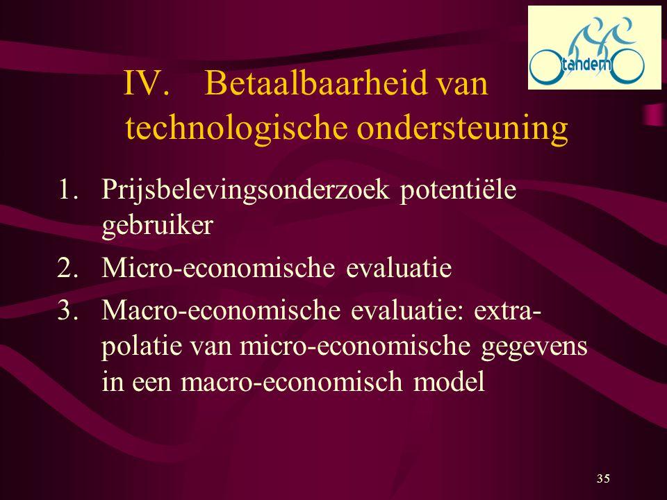 Betaalbaarheid van technologische ondersteuning
