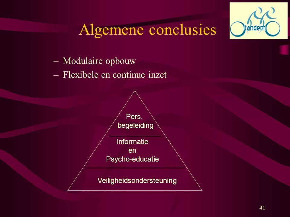 Algemene conclusies Modulaire opbouw Flexibele en continue inzet Pers.