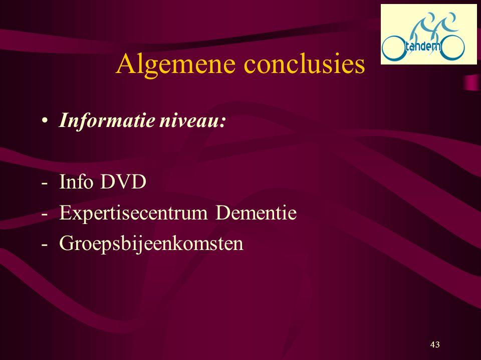 Algemene conclusies Informatie niveau: Info DVD