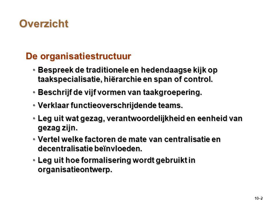 Overzicht De organisatiestructuur