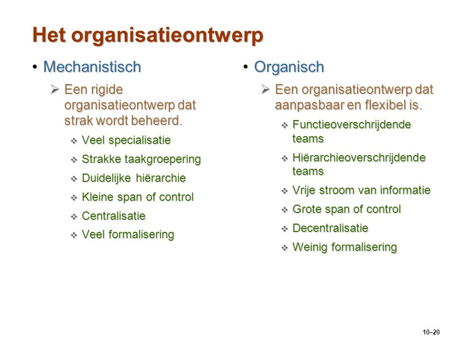 Het organisatieontwerp