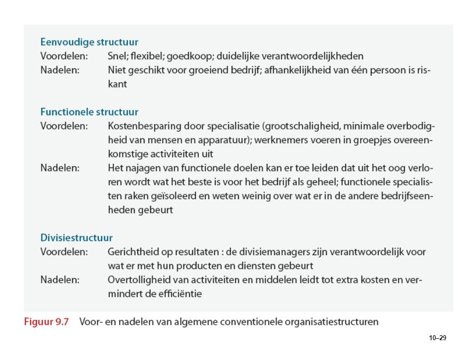 Figuur 9.7 Voor- en nadelen van algemene conventionele organisatiestructuren