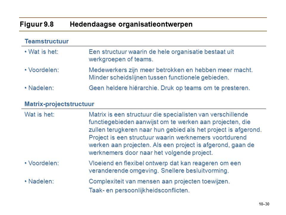 Figuur 9.8 Hedendaagse organisatieontwerpen