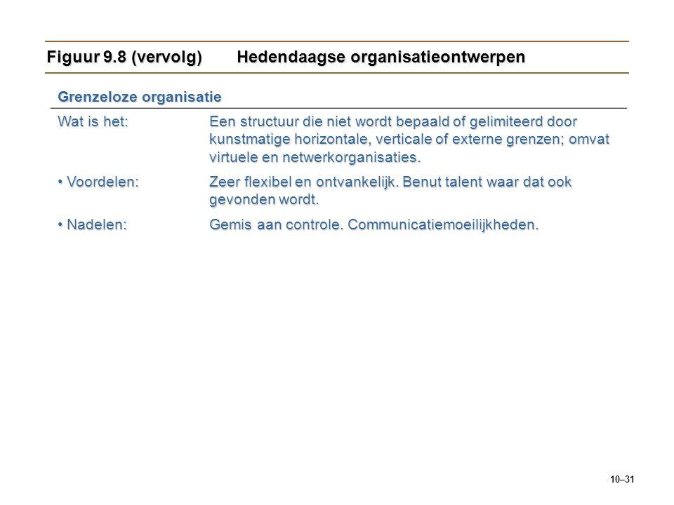 Figuur 9.8 (vervolg) Hedendaagse organisatieontwerpen