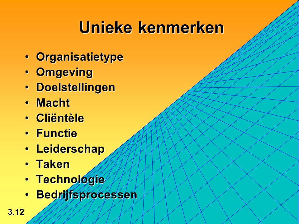 Unieke kenmerken Organisatietype Omgeving Doelstellingen Macht