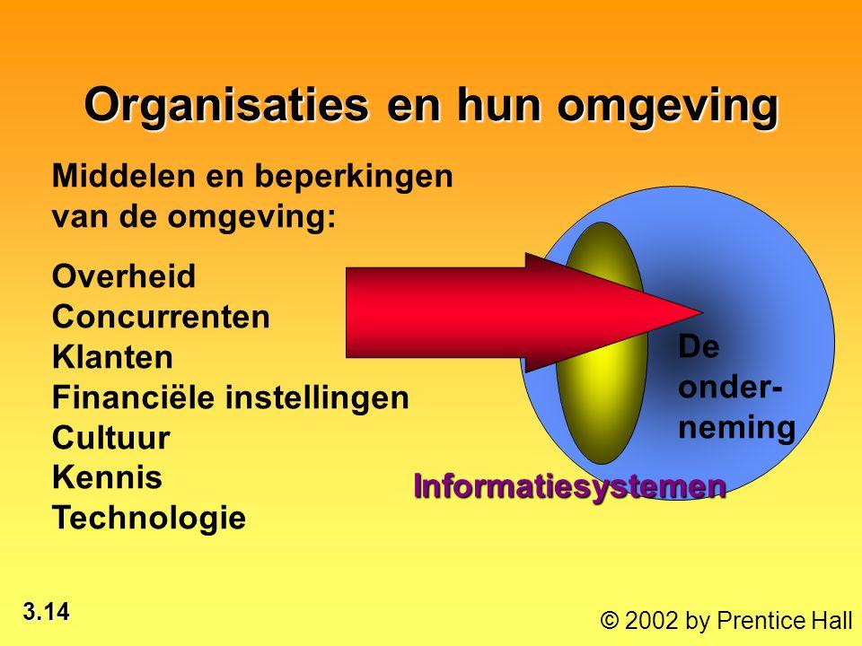Organisaties en hun omgeving