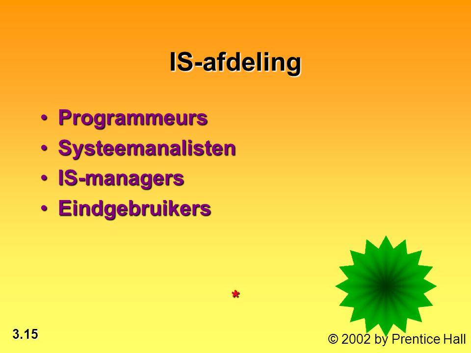IS-afdeling Programmeurs Systeemanalisten IS-managers Eindgebruikers *