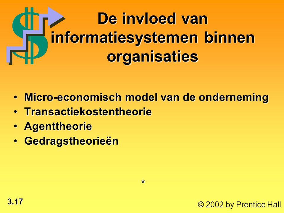 De invloed van informatiesystemen binnen organisaties