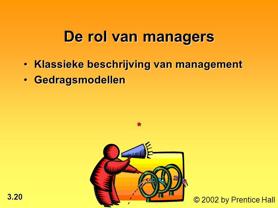 De rol van managers Klassieke beschrijving van management