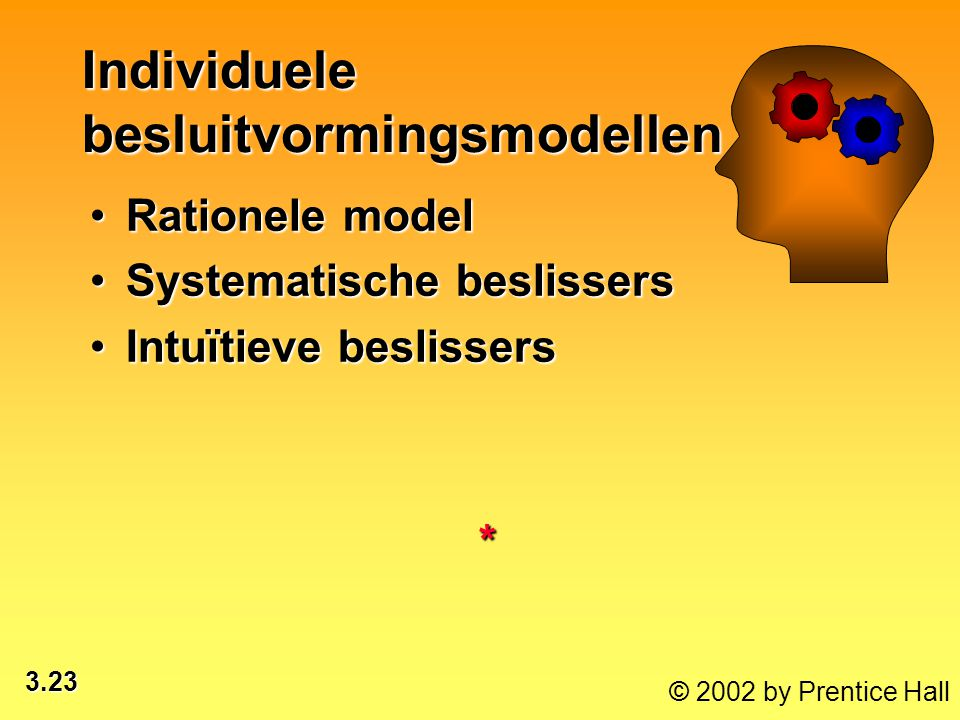 Individuele besluitvormingsmodellen
