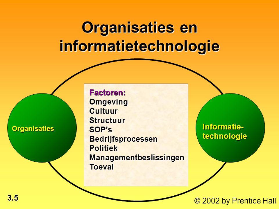 Organisaties en informatietechnologie