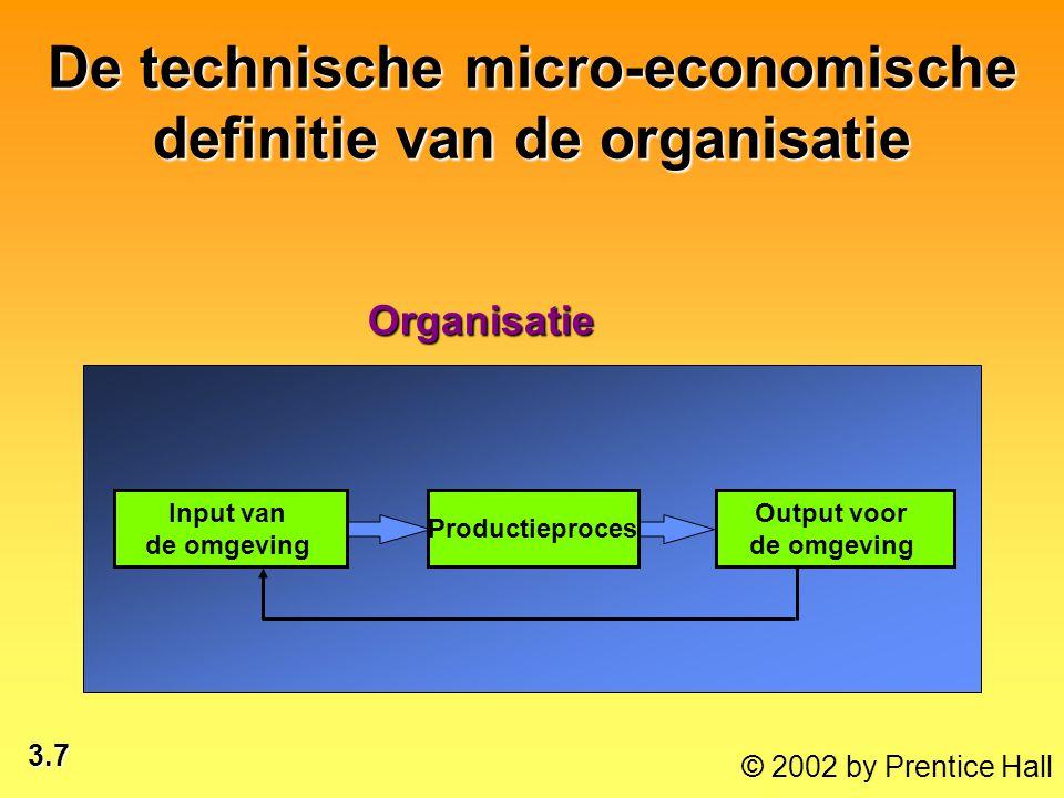 De technische micro-economische definitie van de organisatie