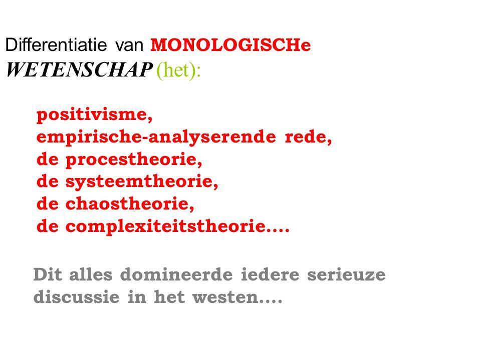 Differentiatie van MONOLOGISCHe WETENSCHAP (het):