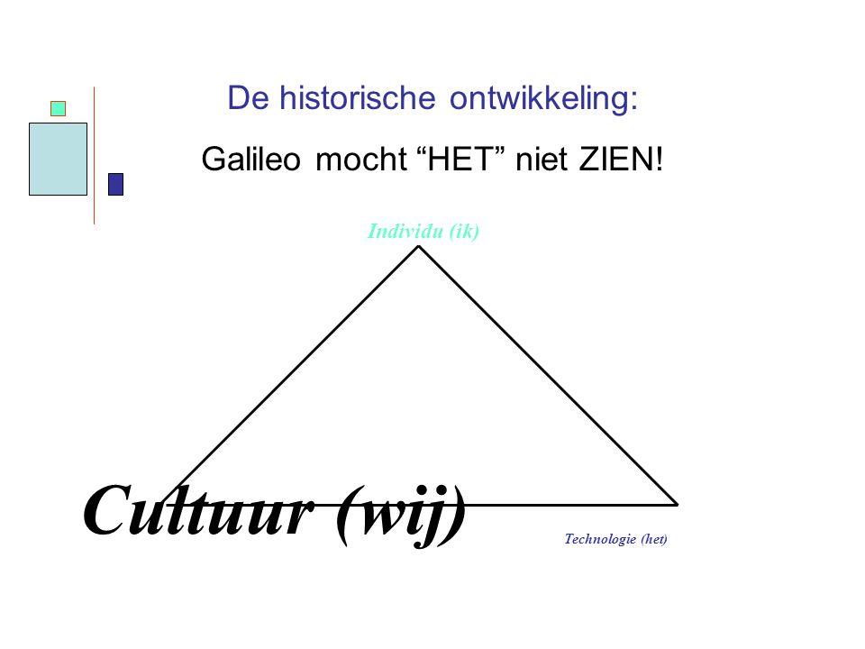 Cultuur (wij) De historische ontwikkeling: