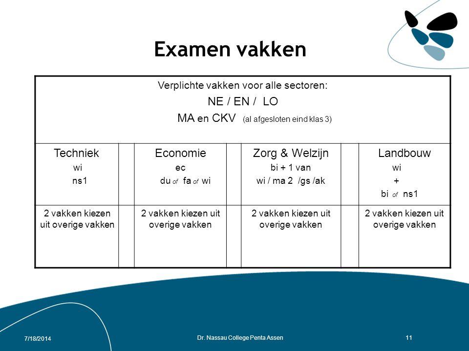 Examen vakken NE / EN / LO MA en CKV (al afgesloten eind klas 3)