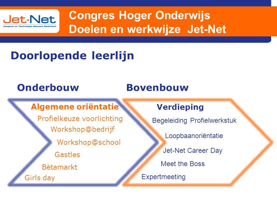 Congres Hoger Onderwijs Doelen en werkwijze Jet-Net