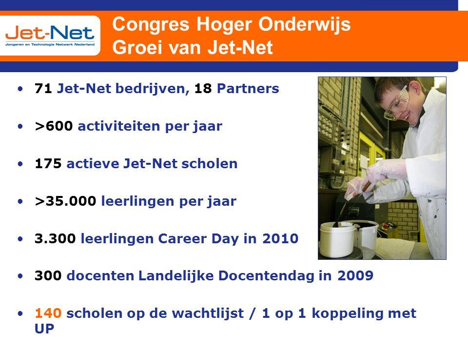 Congres Hoger Onderwijs Groei van Jet-Net