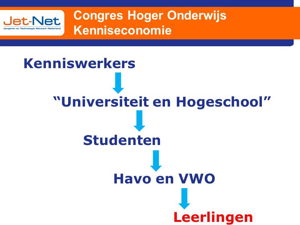 Congres Hoger Onderwijs Kenniseconomie