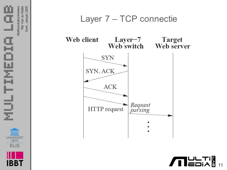 Layer 7 – TCP connectie