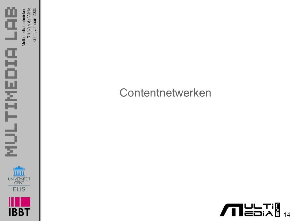 Contentnetwerken
