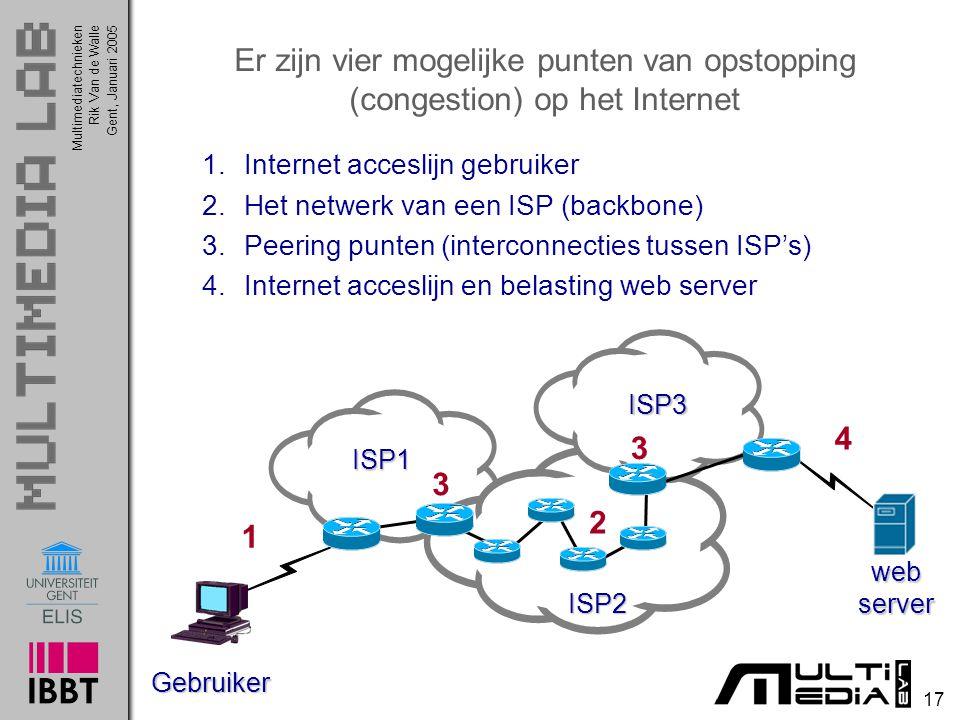 Er zijn vier mogelijke punten van opstopping (congestion) op het Internet