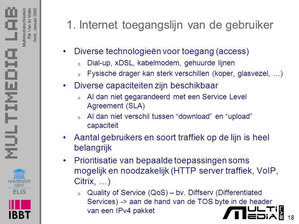 1. Internet toegangslijn van de gebruiker