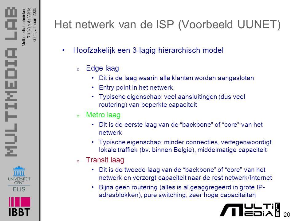 Het netwerk van de ISP (Voorbeeld UUNET)