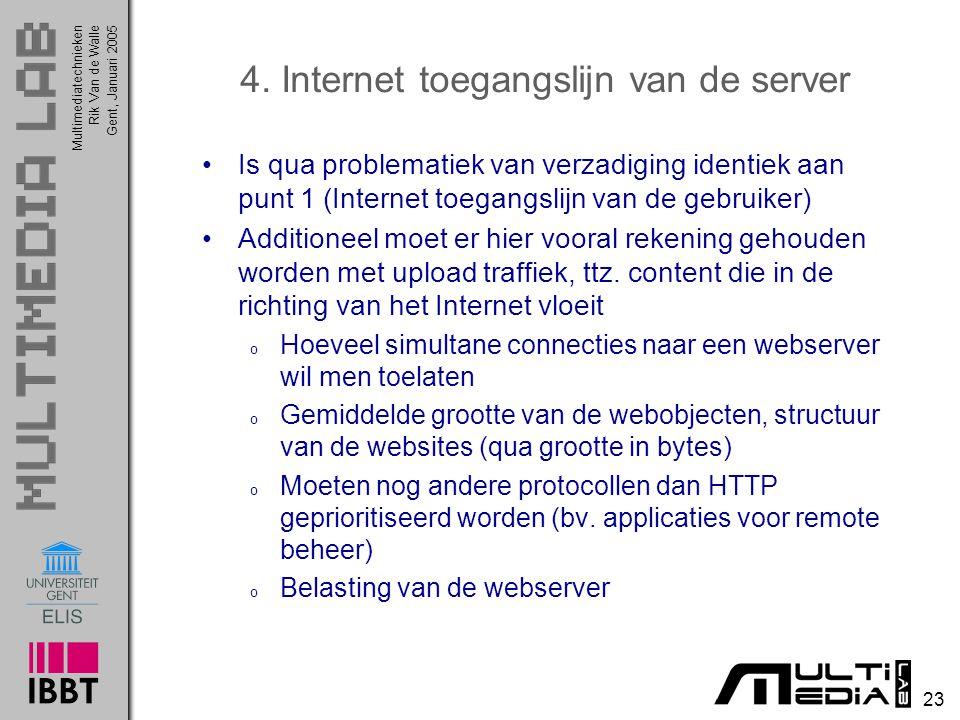 4. Internet toegangslijn van de server