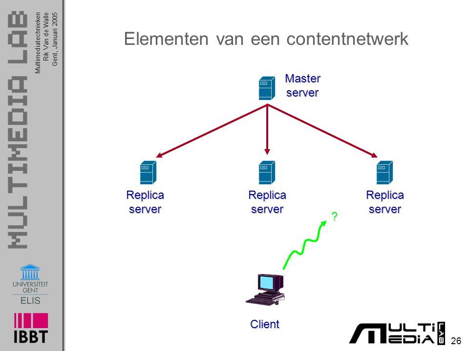 Elementen van een contentnetwerk
