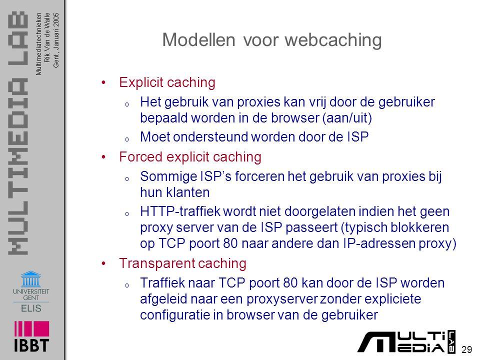 Modellen voor webcaching