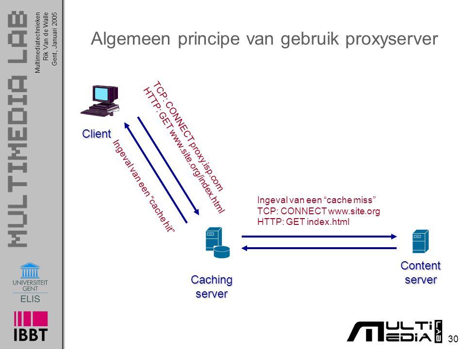 Algemeen principe van gebruik proxyserver