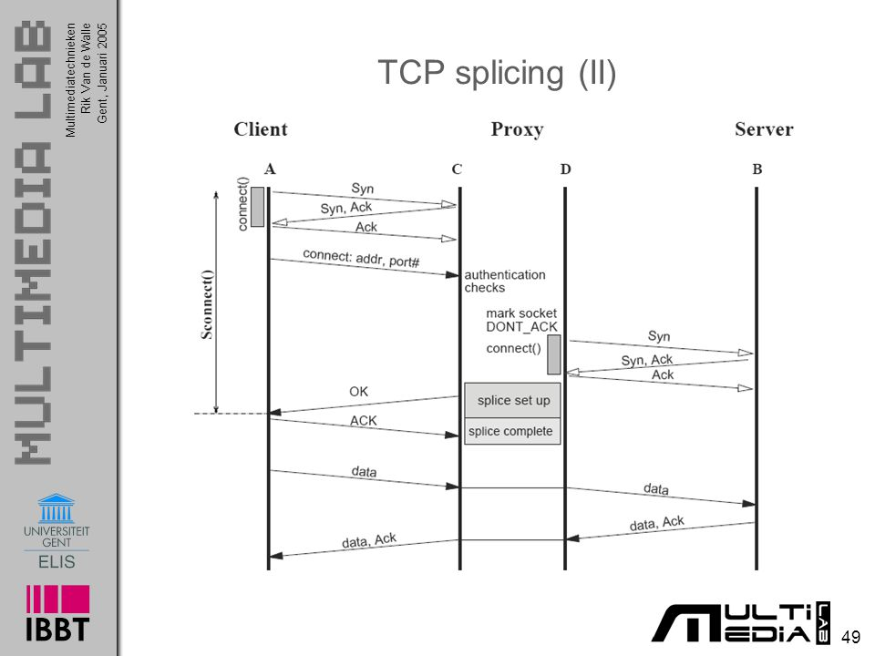 TCP splicing (II)